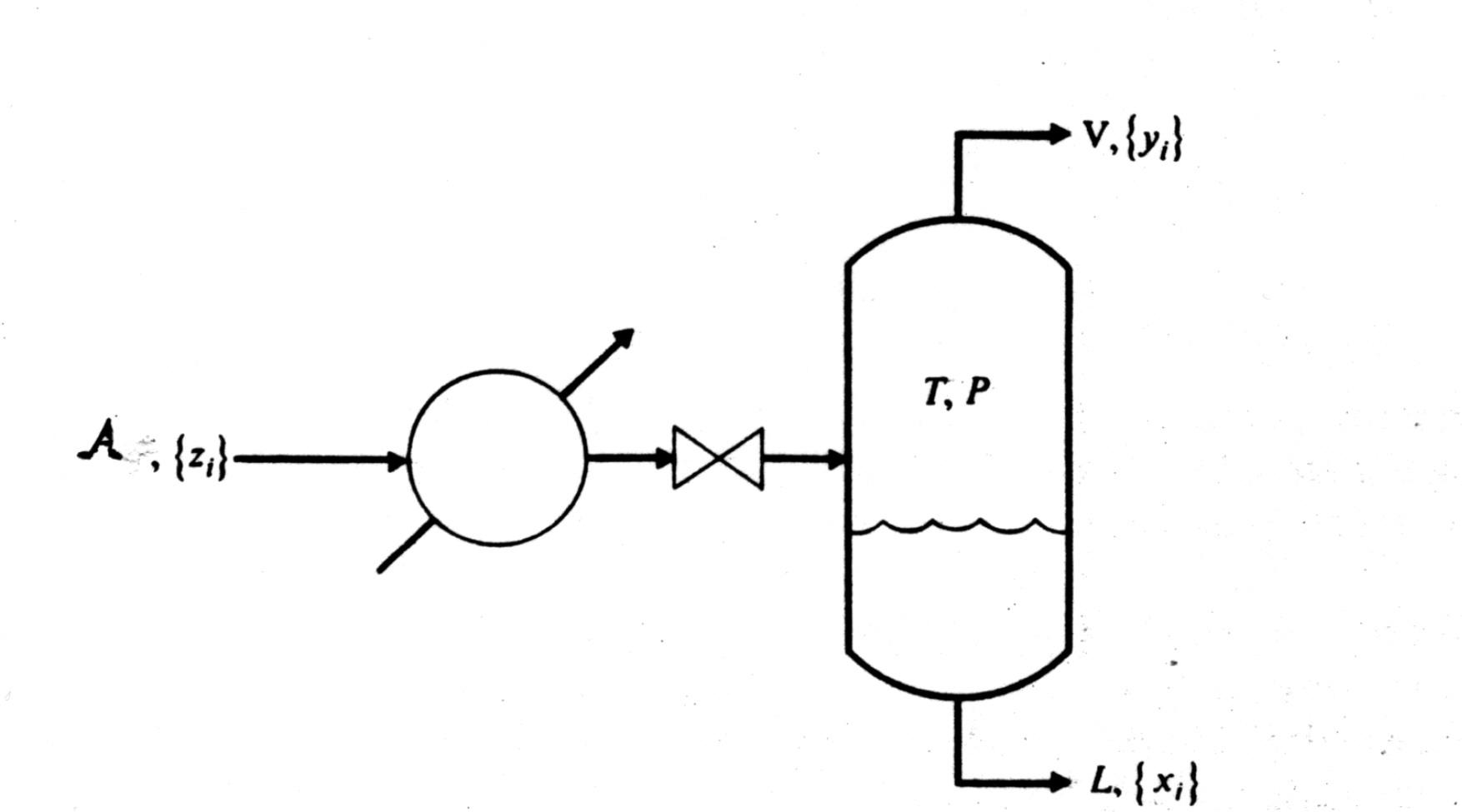 14 C  lculo del flash Isotermico  T  P      documentaci  n de
